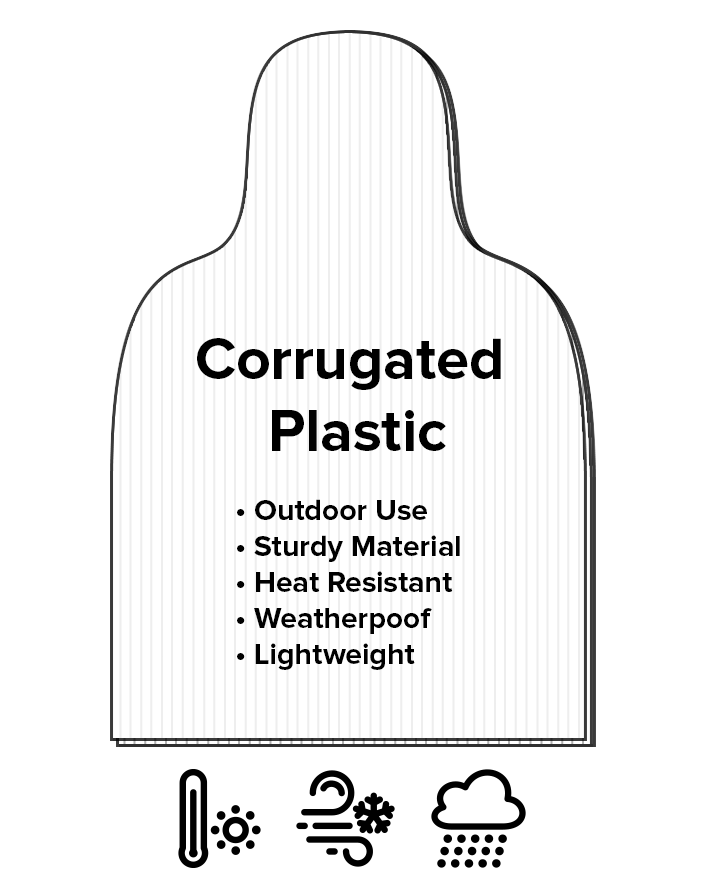 Sign-Material-Type-Courrgated-Plastic